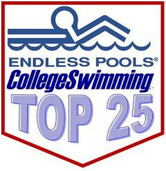 Emory, Kenyon Return to Top of Endless Pools III Rankings